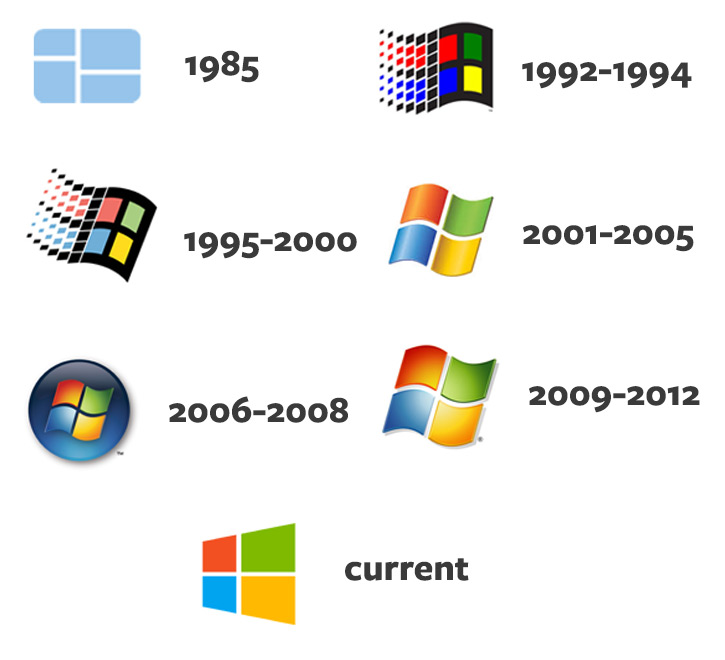 ms windows logo history
